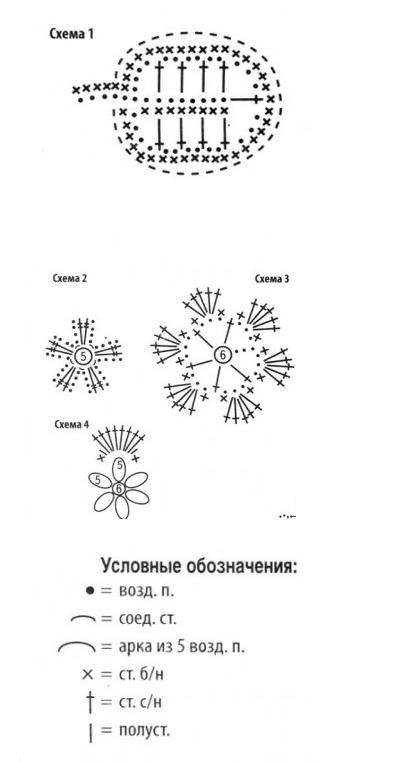 Kötésrendszerek