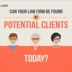Can your law firm be found by your potential clients today?