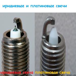 Иридий немесе платина шамдары
