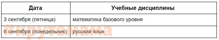 Расписание ЕГЭ 2021 года - официальный проект от Минпросвещения и Рособрнадзора