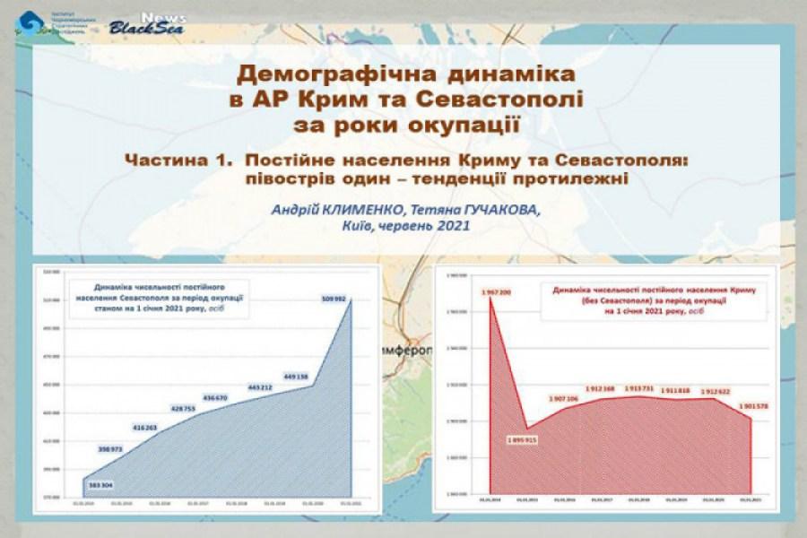 В окупованому Севастополі зафіксоване неприродне зростання кількості населення