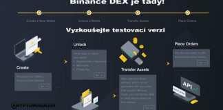 binance dex wallet