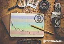 fibonacci, retracement, Bitcoin, dennik, btc, trade, trading