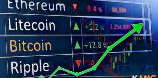 crypto-market-trh-prehlad-bitcoin-hore-up-pohyb