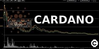 cardano_predikcia_oplati_sa