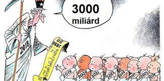 USA dlh 3000 miliard 2020