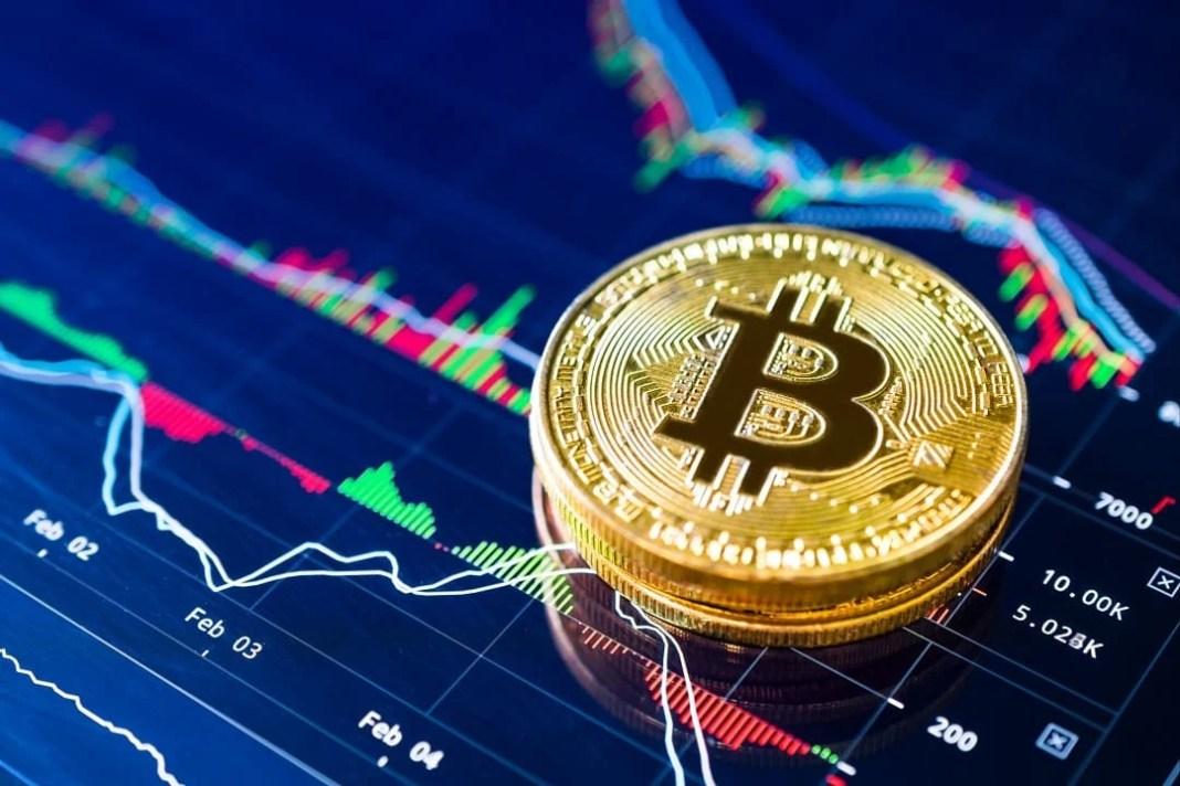 Analýza Bitcoin