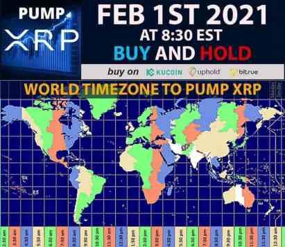 Pump and dump, Pump & Dump skupiny – Kdo a co jsou, a proč na nich téměř jistě proděláte, TRADING11