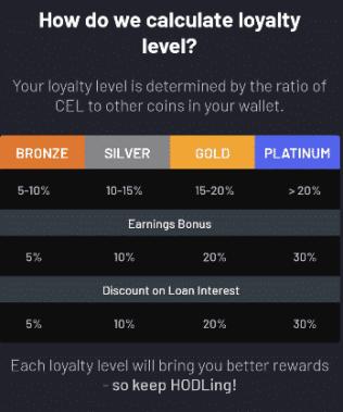 Celsius, Celsius Wallet: Získávejte odměny za držení BTC, ETH, USDT a mnoha jiných bez rizika (+ BONUS 80 USD), TRADING11