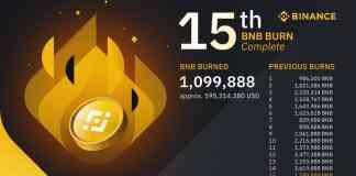 Binance 15: štvrťročné pálenie tokenov Binance coin bnb