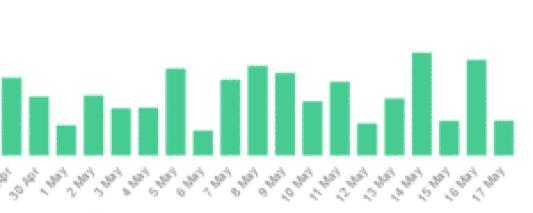 trading boti, Všechno padá, trading boti ale nadále profitují – Aktuální propad nebyl výjimkou, TRADING11