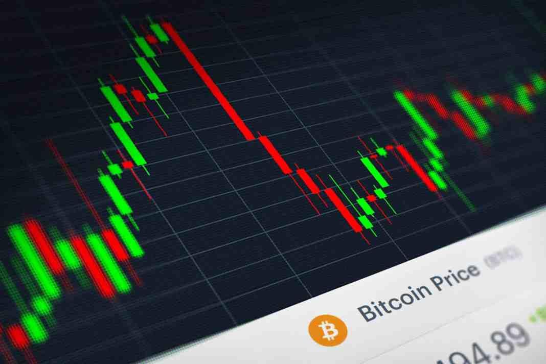 Bitcoin analýza grafu - našli sme dno, zdroj: https://www.quoteinspector.com/
