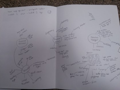 Mind Map of our ideas!
