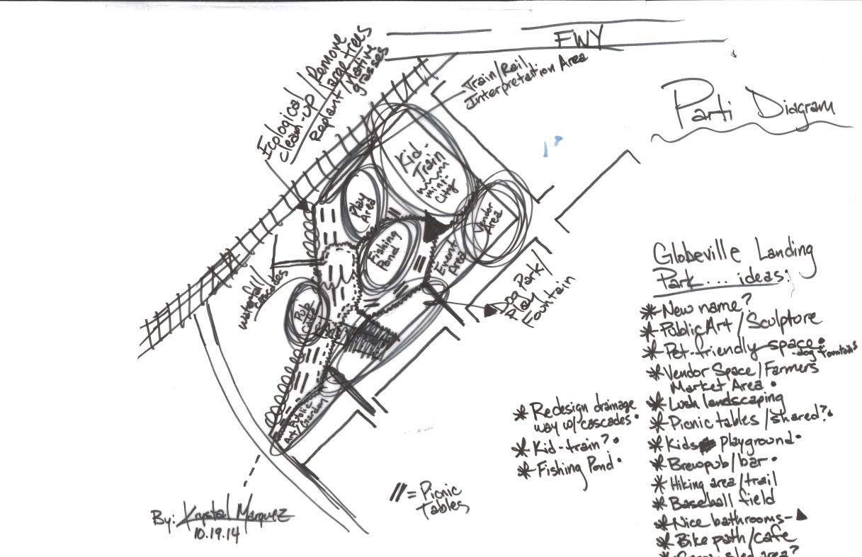 Re Designing Globeville Landing Park Denver Co