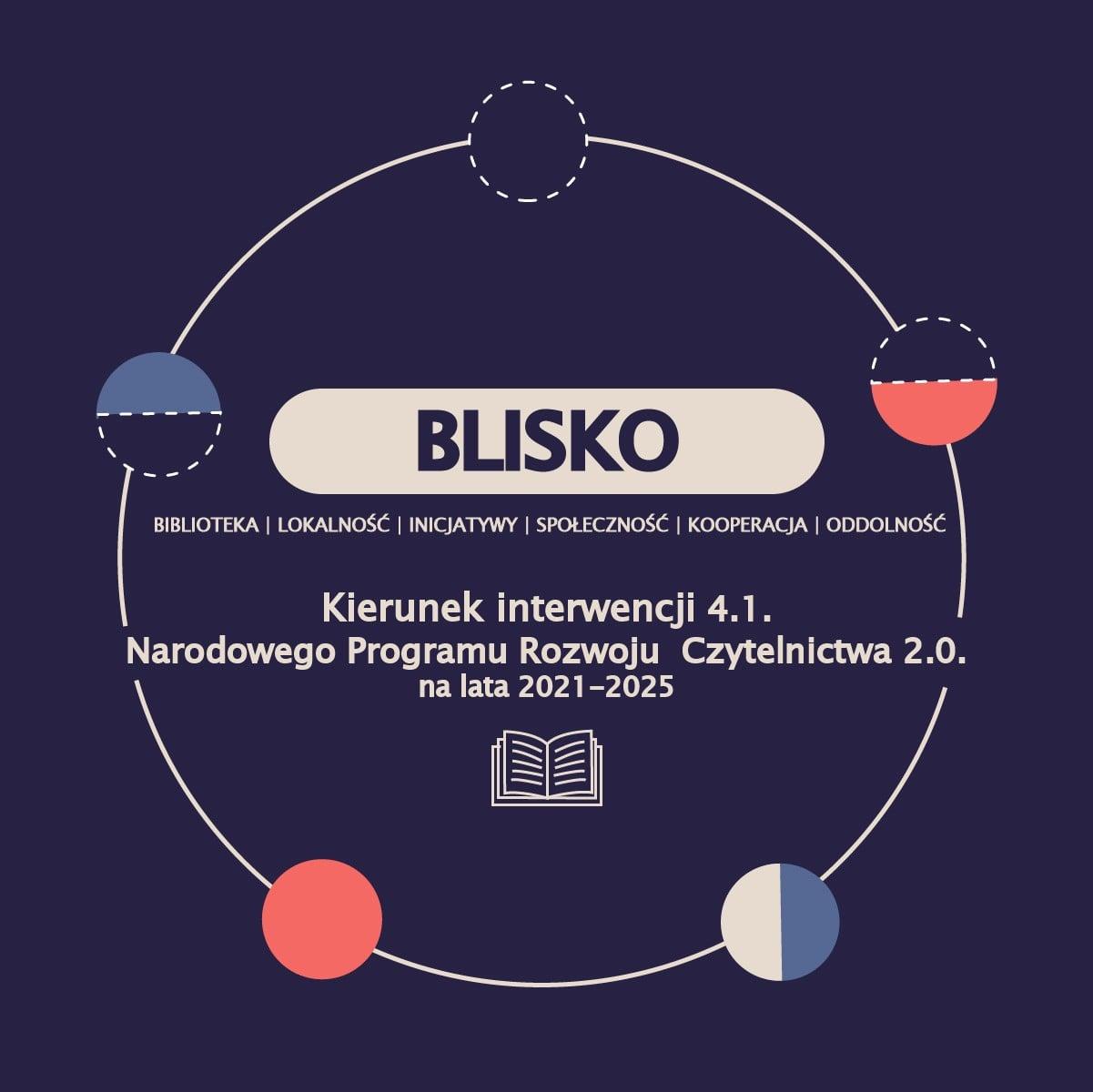 """Rozpoczynamy realizację projektu """"BLISKO"""""""