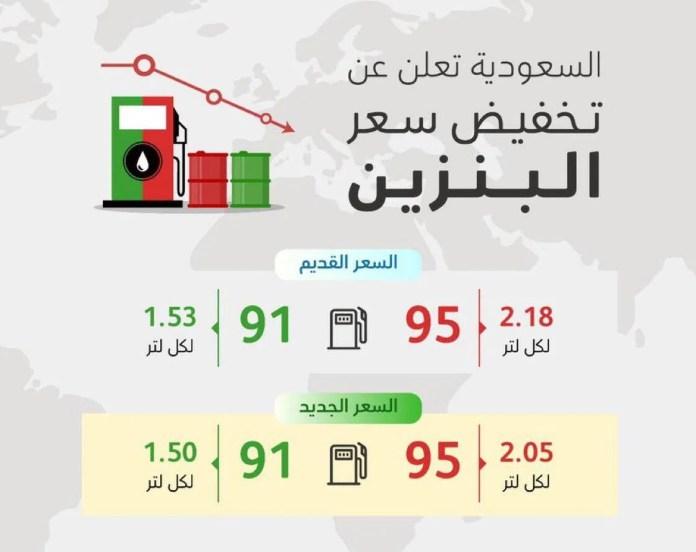 SAUDI ARABIA FUEL PRICE OCTOBER 2019