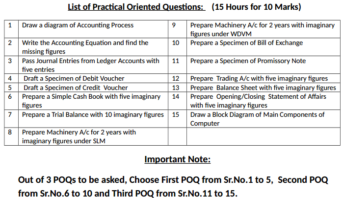 Karnataka 1st PUC Accountancy Blue Print of Model Question Paper 3