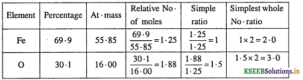 1st PUC Chemistry Question Bank Chapter 1 Some Basic Concepts of Chemistry - 22