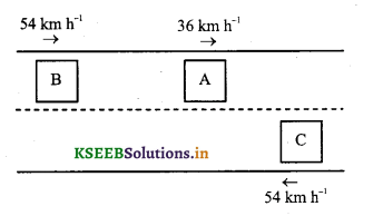 1st PUC Physics Question Bank Chapter 3 Motion in a Straight Line - 17