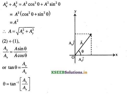 1st PUC Physics Question Bank Chapter 4 Motion in a Plane - 15