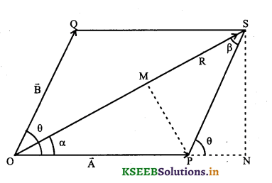 1st PUC Physics Question Bank Chapter 4 Motion in a Plane - 19