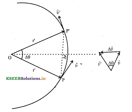 1st PUC Physics Question Bank Chapter 4 Motion in a Plane - 42