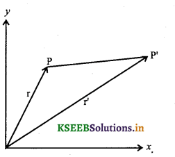 1st PUC Physics Question Bank Chapter 4 Motion in a Plane - 8