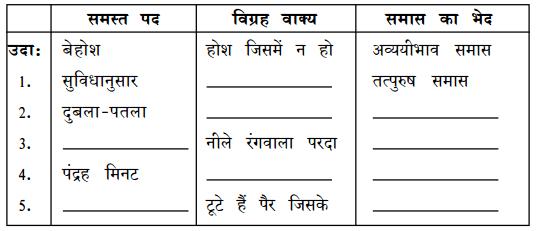 KSEEB Solutions for Class 10 Hindi वल्लरी Chapter 6 बसंत की सच्चाई 5