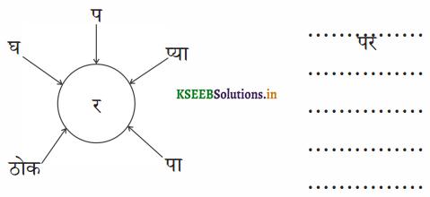 KSEEB Solutions for Class 6 Hindi वल्लरी Chapter 22 माँ का प्यार 2