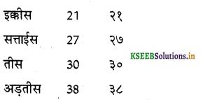 KSEEB Solutions for Class 6 Hindi वल्लरी Chapter 24 गिनती (21 से 50 तक) 6