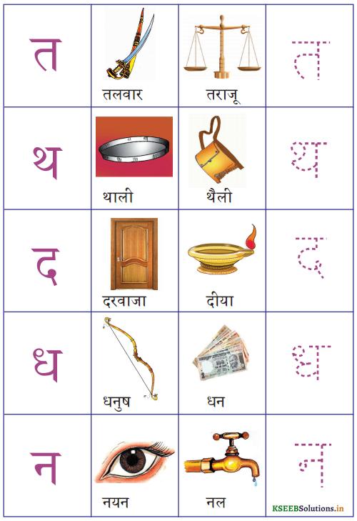 KSEEB Solutions for Class 6 Hindi वल्लरी Chapter 3 पढ़ो, समझो और लिखो 7