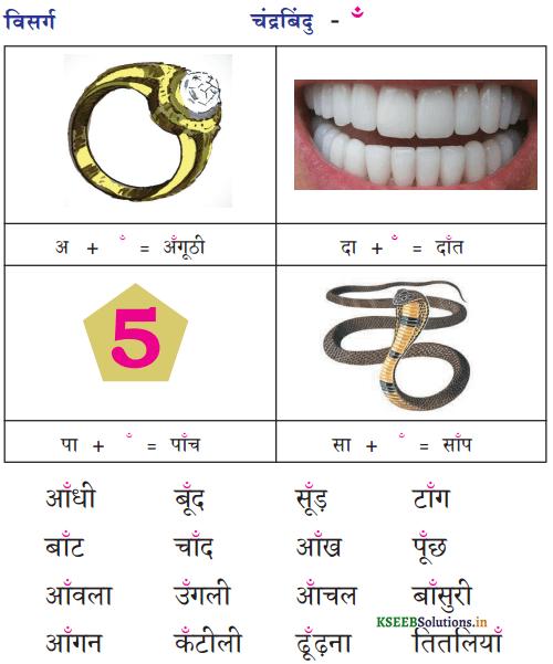 KSEEB Solutions for Class 6 Hindi वल्लरी Chapter 4 स्वर और उनकी मात्राएँ 12
