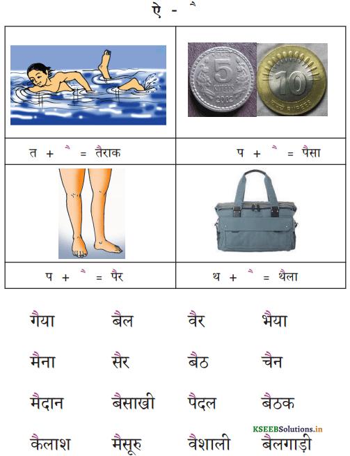 KSEEB Solutions for Class 6 Hindi वल्लरी Chapter 4 स्वर और उनकी मात्राएँ 8