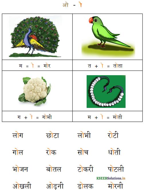KSEEB Solutions for Class 6 Hindi वल्लरी Chapter 4 स्वर और उनकी मात्राएँ 9