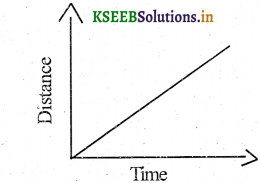 KSEEB Solutions for Class 7 Science Chapter 13 Motion and Time 1