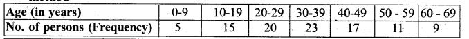 Karnataka SSLC Maths Model Question Paper 3 with Answers - 35