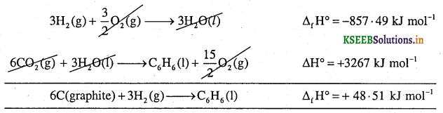 1st PUC Chemistry Question Bank Chapter 6 Thermodynamics - 15