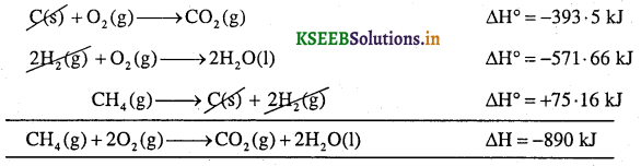 1st PUC Chemistry Question Bank Chapter 6 Thermodynamics - 18