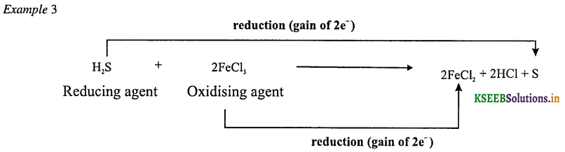 1st PUC Chemistry Question Bank Chapter 8 Redox Reactions - 3