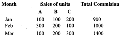 2nd PUC Basic Maths Question Bank Chapter 1 Matrices and Determinants 64
