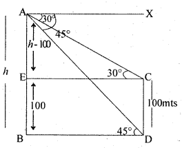 2nd PUC Basic Maths Question Bank Chapter 13 Heights and Distances 22