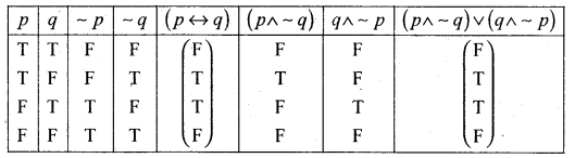 2nd PUC Basic Maths Question Bank Chapter 6 Mathematical Logic 7