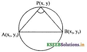 2nd PUC Basic Maths Question Bank Chapter 15 Circles 1