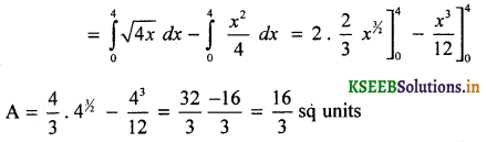 2nd PUC Basic Maths Question Bank Chapter 21 Definite Integral and its Applications to Areas 61