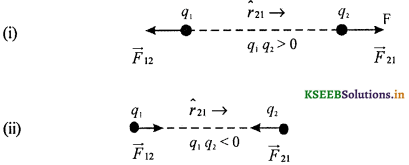 2nd PUC Physics Question Bank Chapter 1 Electric Charges and Fields 11