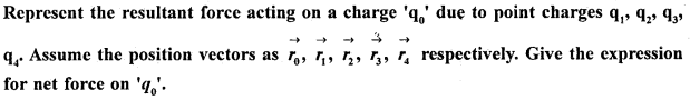 2nd PUC Physics Question Bank Chapter 1 Electric Charges and Fields 26
