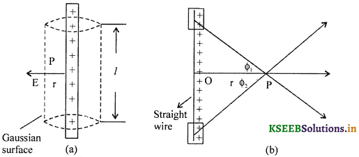 2nd PUC Physics Question Bank Chapter 1 Electric Charges and Fields 37