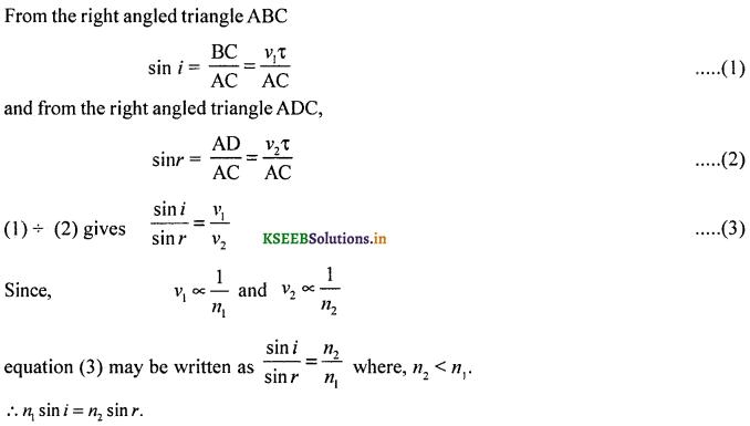 2nd PUC Physics Question Bank Chapter 10 Wave Optics 21