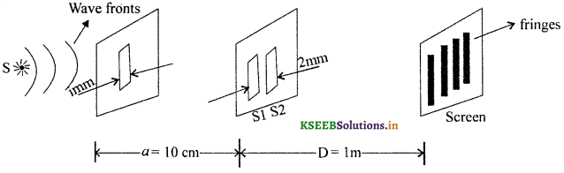 2nd PUC Physics Question Bank Chapter 10 Wave Optics 23