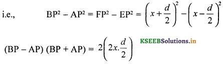 2nd PUC Physics Question Bank Chapter 10 Wave Optics 24